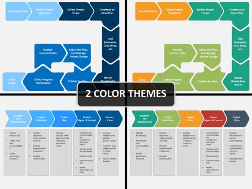 Basic Project Management Process Powerpoint Template Sketchbubble
