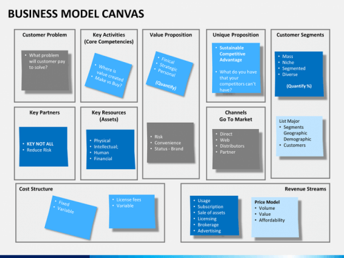 Business model canvas powerpoint template sketchbubble business model canvas ppt slide 1 cheaphphosting Choice Image
