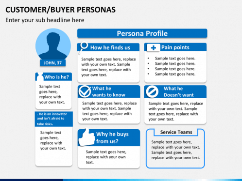 Customer/Buyer Personas PowerPoint Template | SketchBubble