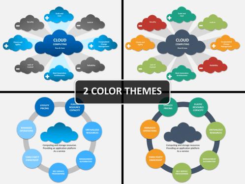 Cloud Computing Powerpoint Template Sketchbubble