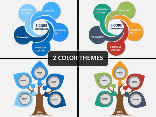 Core competencies powerpoint template sketchbubble main image toneelgroepblik Gallery