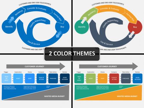 Customer journey powerpoint template sketchbubble customer journey ppt cover slide toneelgroepblik Gallery