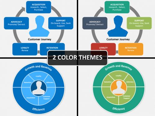 customer lifetime value powerpoint template | sketchbubble, Powerpoint templates