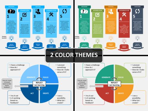 Design thinking powerpoint template sketchbubble design thinking ppt cover slide toneelgroepblik Images