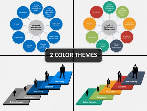 employee performance management powerpoint template | sketchbubble, Presentation templates