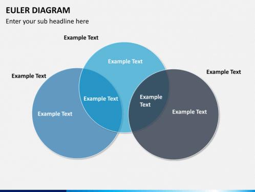 euler diagram powerpoint sketchbubble rh sketchbubble com venn diagram venn diagram