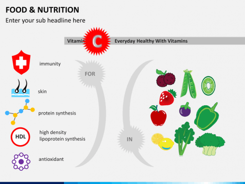 food and nutrition powerpoint template sketchbubble