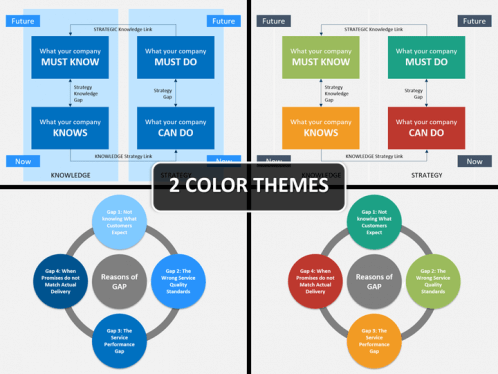 Gap Analysis PowerPoint Template | SketchBubble