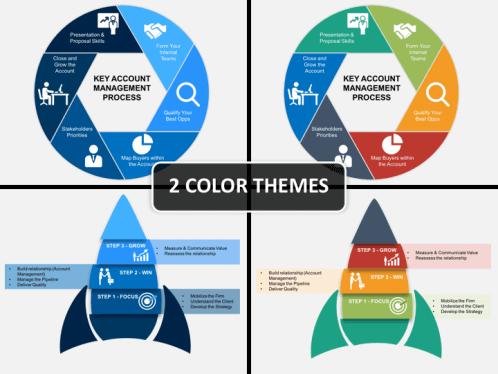 Key Account Mangement PowerPoint Template | SketchBubble