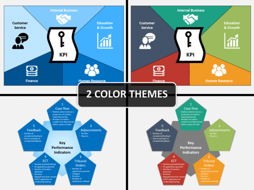 Key Performance Indicator PowerPoint Template | SketchBubble