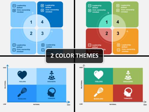 Leadership quadrant powerpoint template sketchbubble leadership quadrant ppt cover slide toneelgroepblik Images