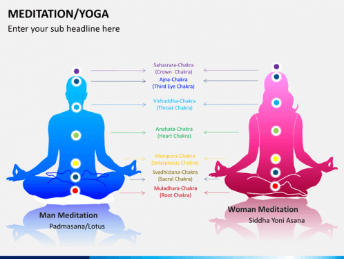 Meditation Yoga PPT Slide 1