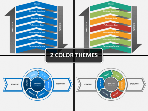 performance management powerpoint template | sketchbubble, Presentation templates
