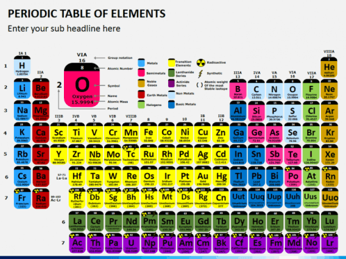 Periodic table of elements powerpoint template sketchbubble periodic table ppt slide 1 urtaz Images