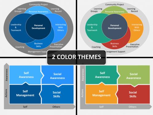 personal development plan powerpoint template | sketchbubble, Presentation templates