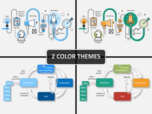 Project startup process powerpoint template sketchbubble main image toneelgroepblik Choice Image