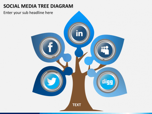 Social Media Tree Diagram Powerpoint Sketchbubble