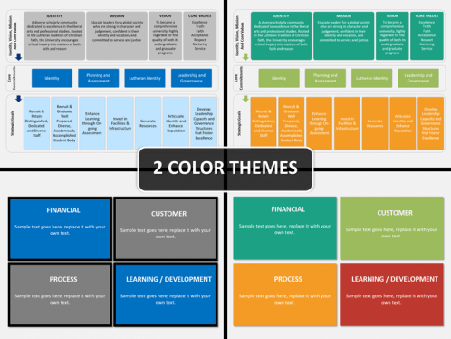 strategy map template ppt