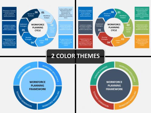 Workforce planning powerpoint template sketchbubble main image pronofoot35fo Choice Image