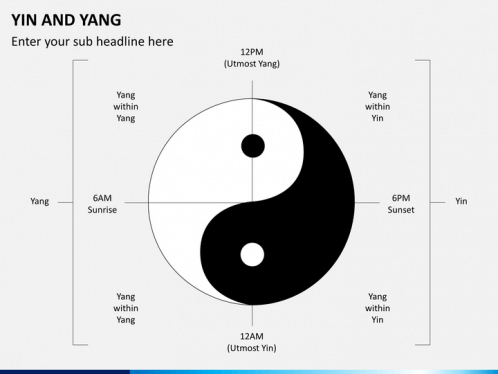 yin and yang powerpoint template sketchbubble