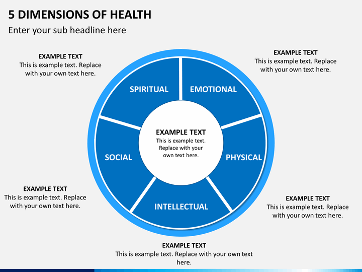 5 Dimensions Of Health Powerpoint Template Sketchbubble