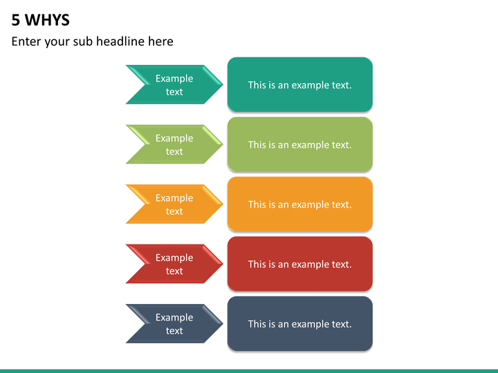 5 Whys Powerpoint Template