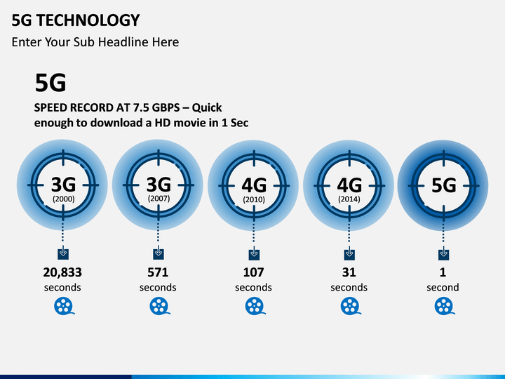 5g Technology Powerpoint Template