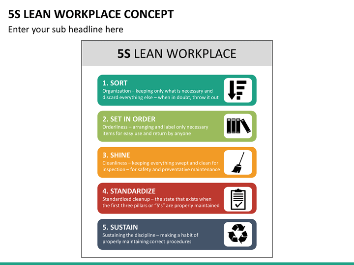 5s Lean Workplace Concept Powerpoint Template Sketchbubble