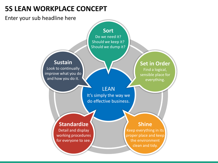 5s Concept Ppt 5s Lean Workplace Concept Powerpoint Template