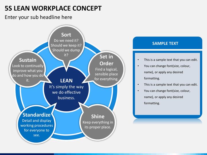 5S Lean Workplace Concept