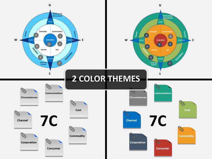 7C compass model PPT cover slide