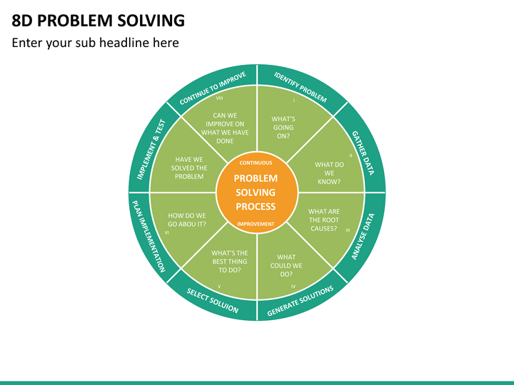 8d problem solving powerpoint template