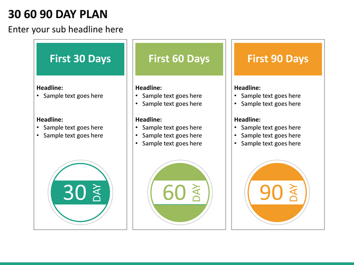30 60 90 day plan powerpoint template sketchbubble for First 100 days plan template