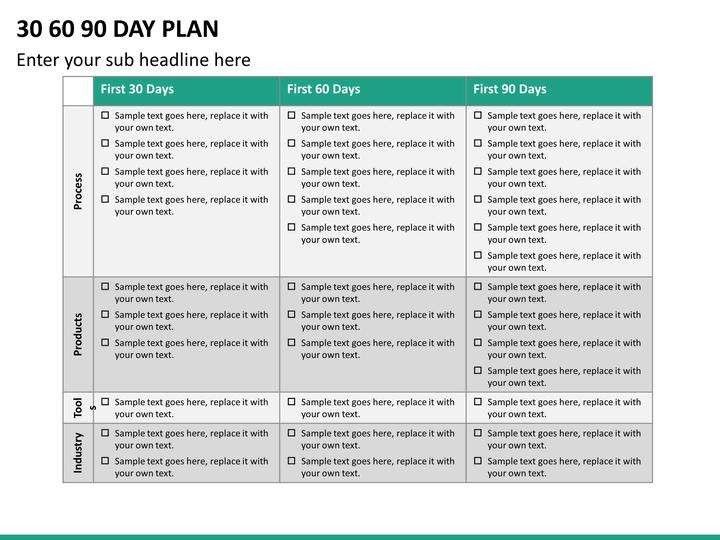 30 60 90 Day Plan Ppt Slide 33