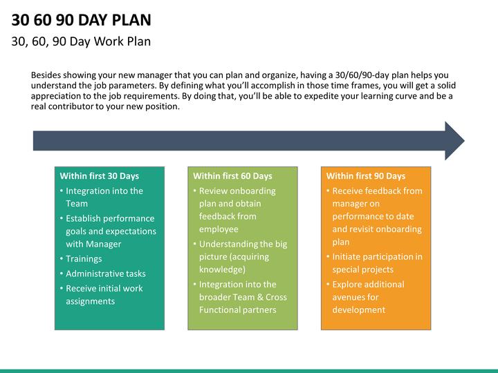 30 60 90 day plan ppt slide 35