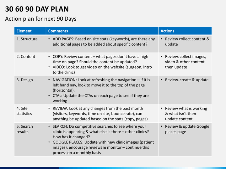 30 60 90 Day Plan Template Free Word PDF Documents Download yh30wyih
