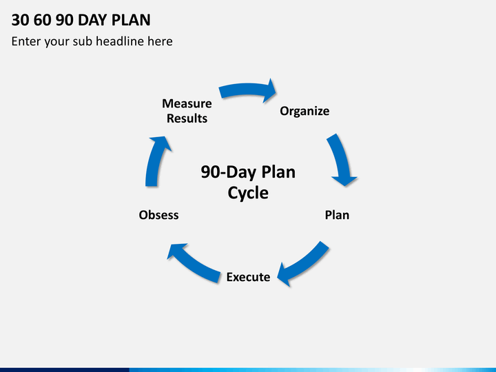 Best 30 60 90 Day Plan Template Free | Best Business Template