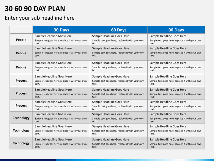 Best Photos of 30 60 90 Day Plan For New Job - Example of 30 60 90 Day ...