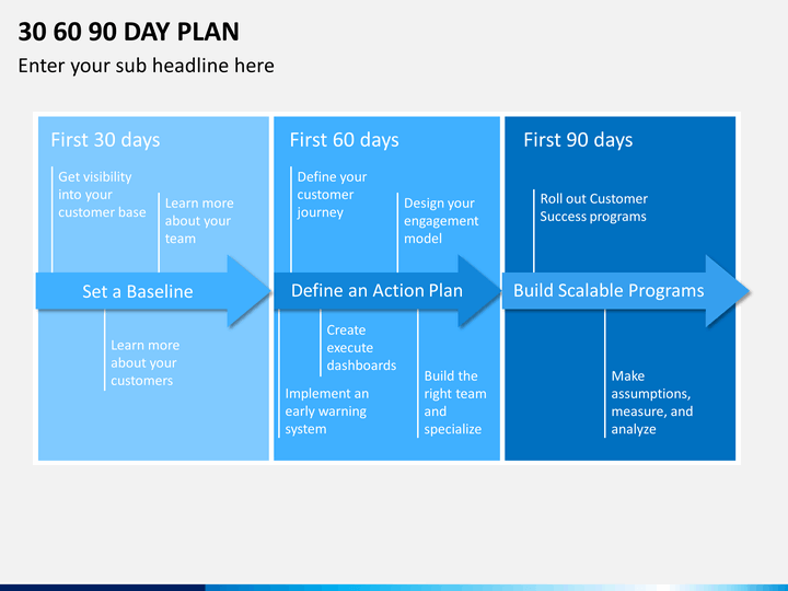 30 60 90 Day Action Plan Template 7 Download Documents in PDF lIKR89Js