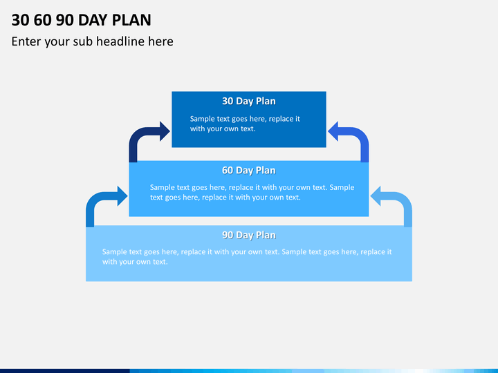 90 day business plan for new managers