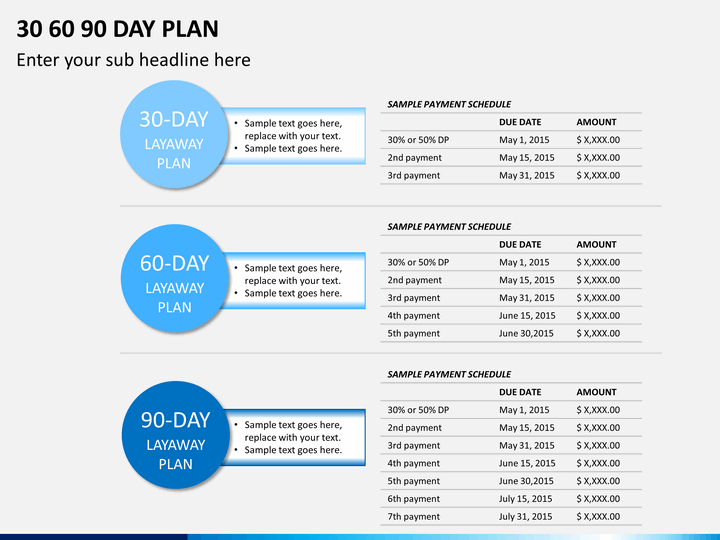 30 60 90 day sales plan template free sample 30 60 90 day plan powerpoint template sketchbubble 20092