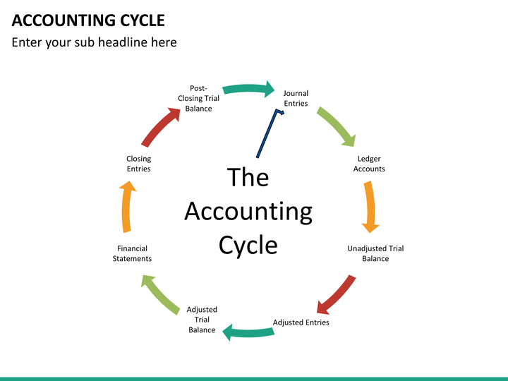 Nine steps of accounting xacc 280 Term paper Example