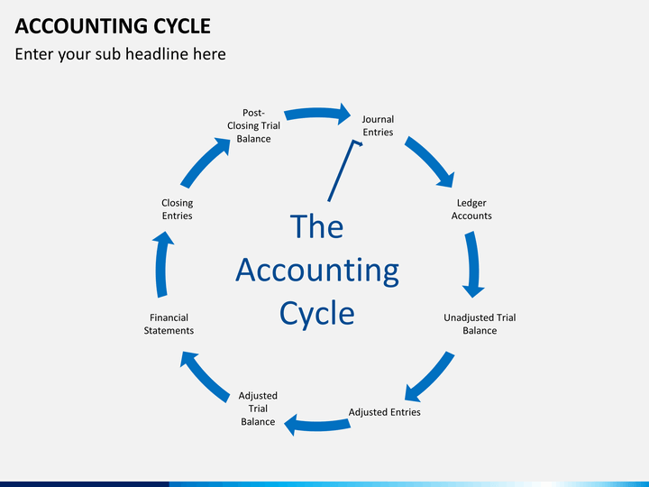 accounting cycle powerpoint template   sketchbubble    accounting cycle ppt slide