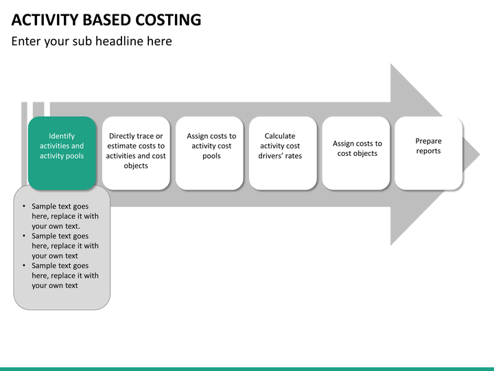 activity based costing for starbucks What is activity based costing activity based costing (abc) is a managerial accounting system that estimates the cost of products and services by assigning overhead.