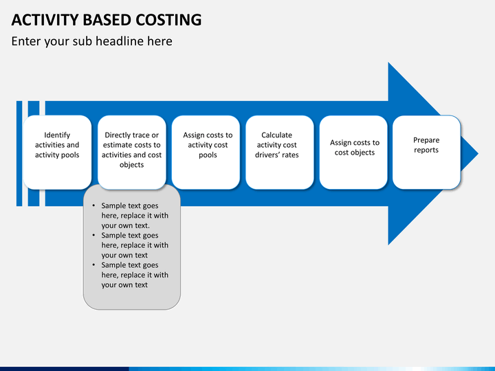activity based costing 1 Activity based costing activity based costing 21 traditional costing system before going into detail on the activity based costing.