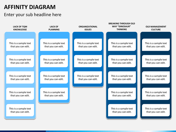 Affinity Diagram Powerpoint Template