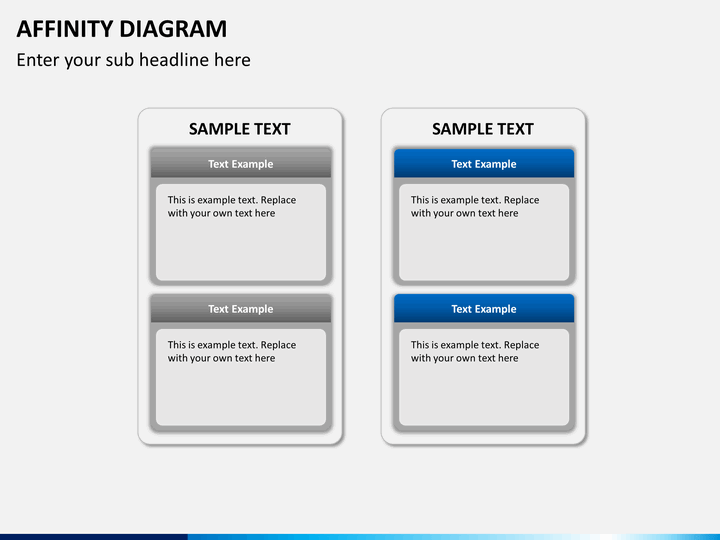 Affinity diagram images and details - images of dynamic ram