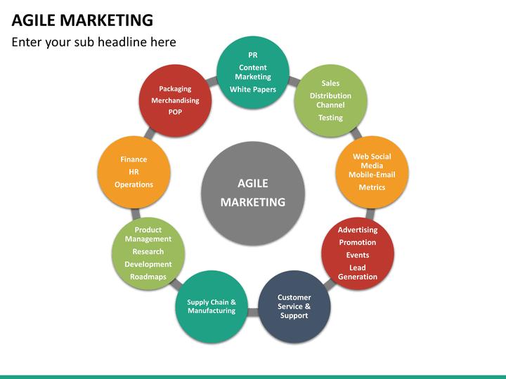 Relationship Marketing Powerpoint Presentation Slide Template