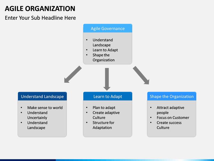 Agile Organization Powerpoint Template