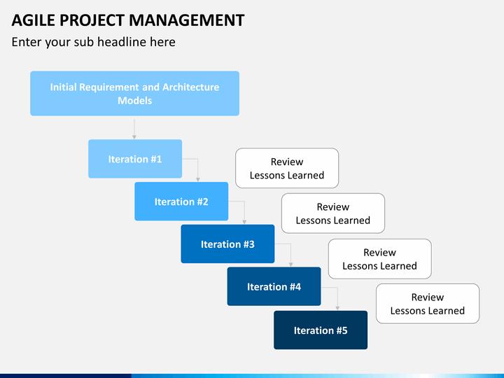 agile project management powerpoint template | sketchbubble, Presentation templates